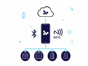 bluetooth and nfc usecases